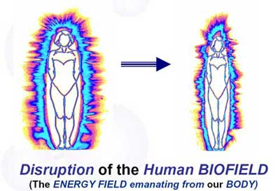 When your Biofield is exposed to external stress (i.e. EMF) it literally contracts, as you see by this image. The Biofield is our first line of defense against stress caused by EMF. When this field weakens, your body's health gets compromised.